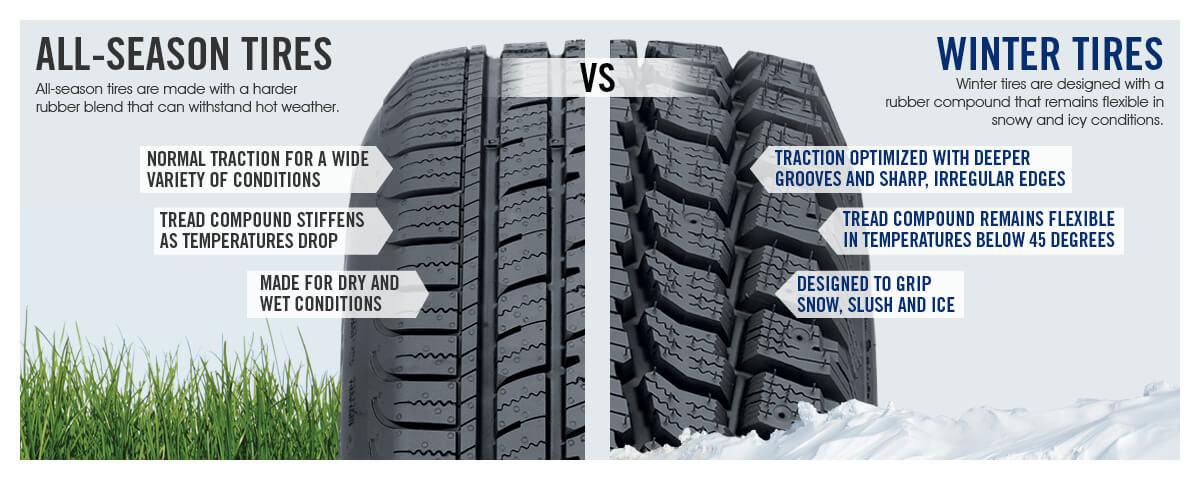 best all season truck tires