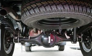 do you need to rotate tires on awd