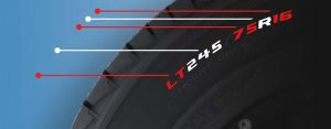 how to convert tire size to inches